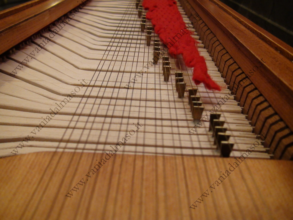Leve, corde e tangenti